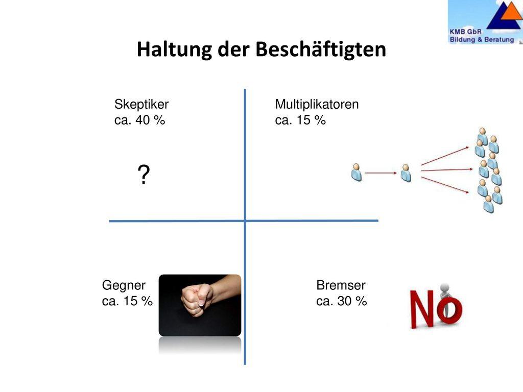 Widerstände gegen BGM Betriebsrat Unterstützung 29.01.2012
