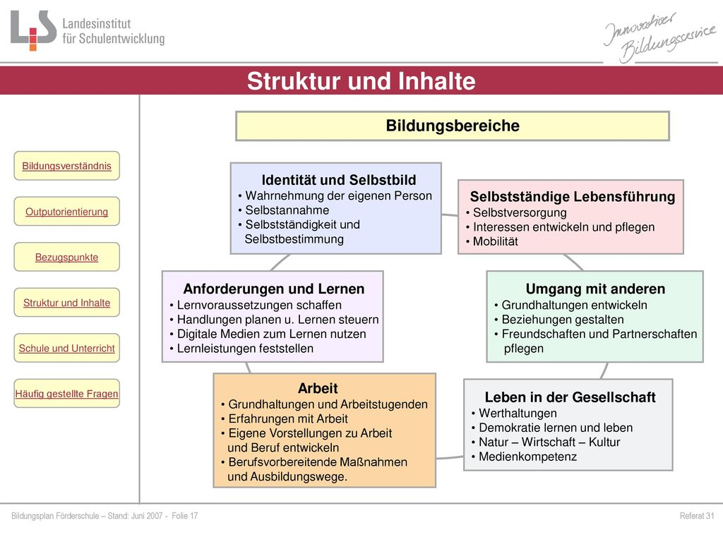 Struktur und Inhalte Bildungsbereiche Selbstständige Lebensführung