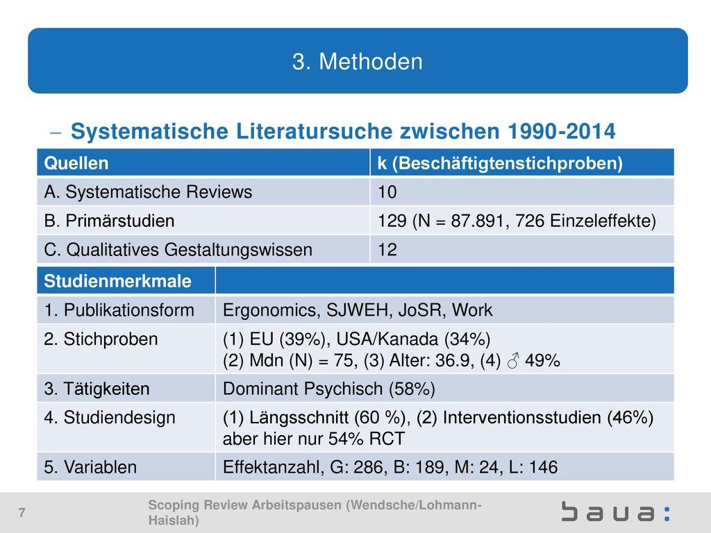3. Methoden Systematische Literatursuche zwischen 1990-2014 Quellen