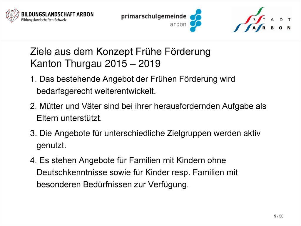 Ziele aus dem Konzept Frühe Förderung Kanton Thurgau 2015 – 2019