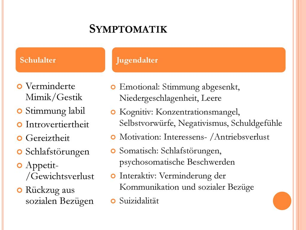 Symptomatik Verminderte Mimik/Gestik Stimmung labil Introvertiertheit