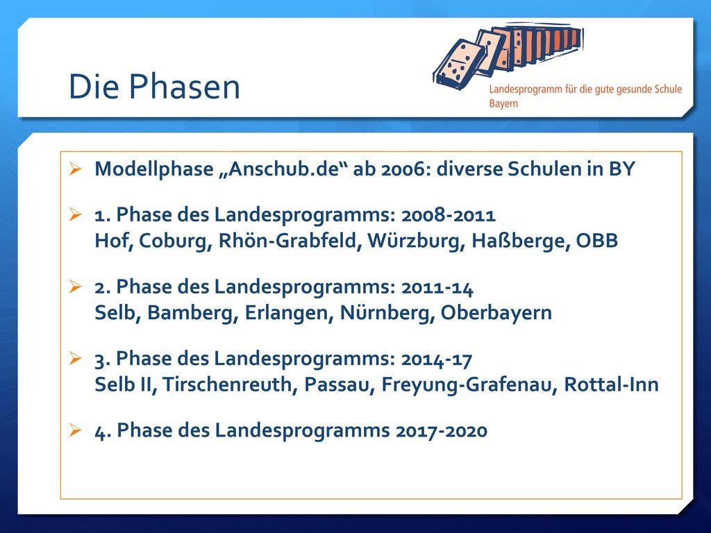 """Die Phasen Modellphase """"Anschub.de ab 2006: diverse Schulen in BY"""