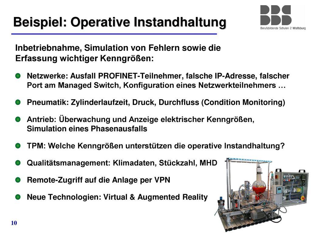 Beispiel: Operative Instandhaltung