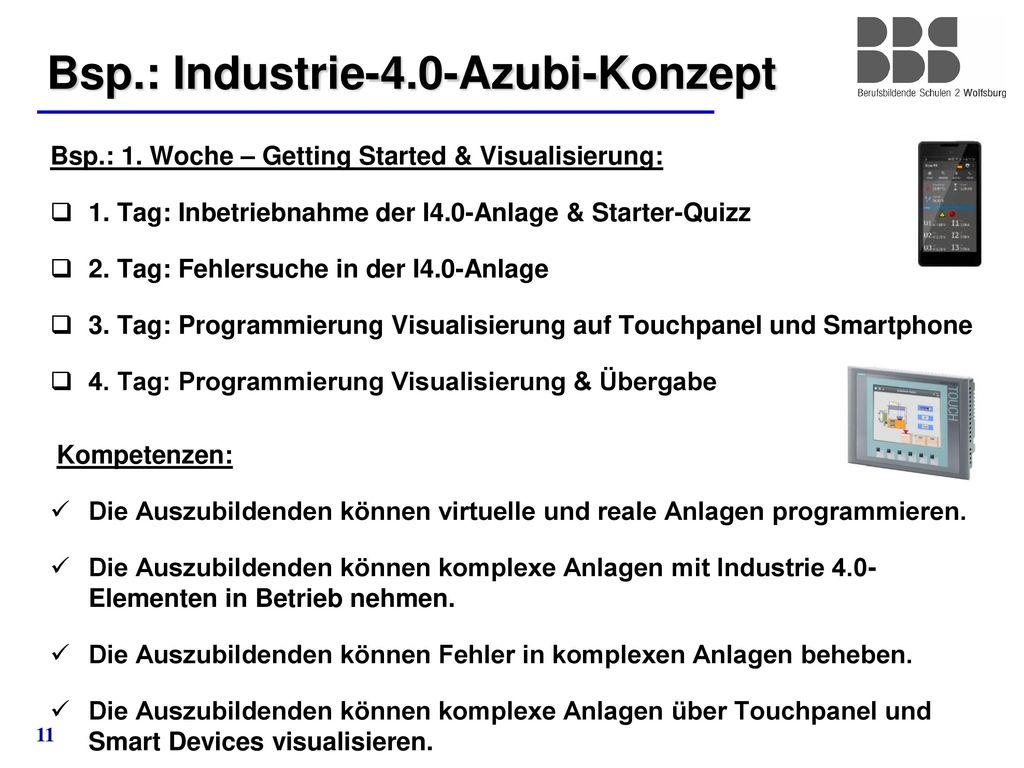 Bsp.: Industrie-4.0-Azubi-Konzept