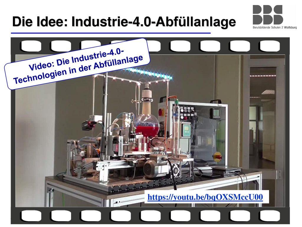 Die Idee: Industrie-4.0-Abfüllanlage