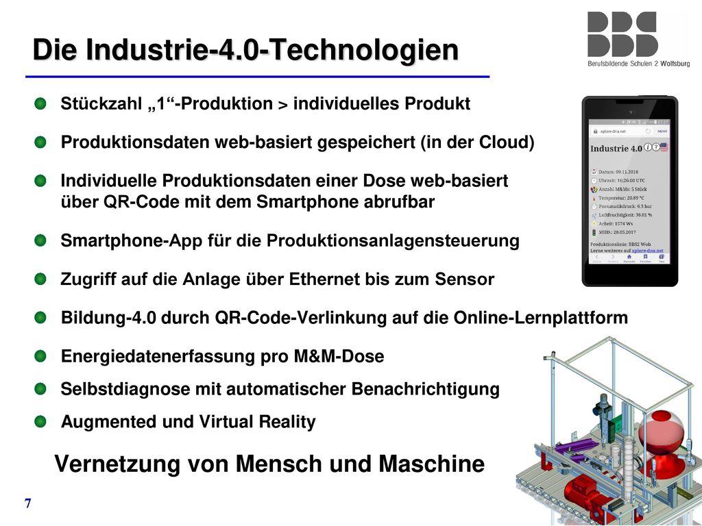 Die Industrie-4.0-Technologien