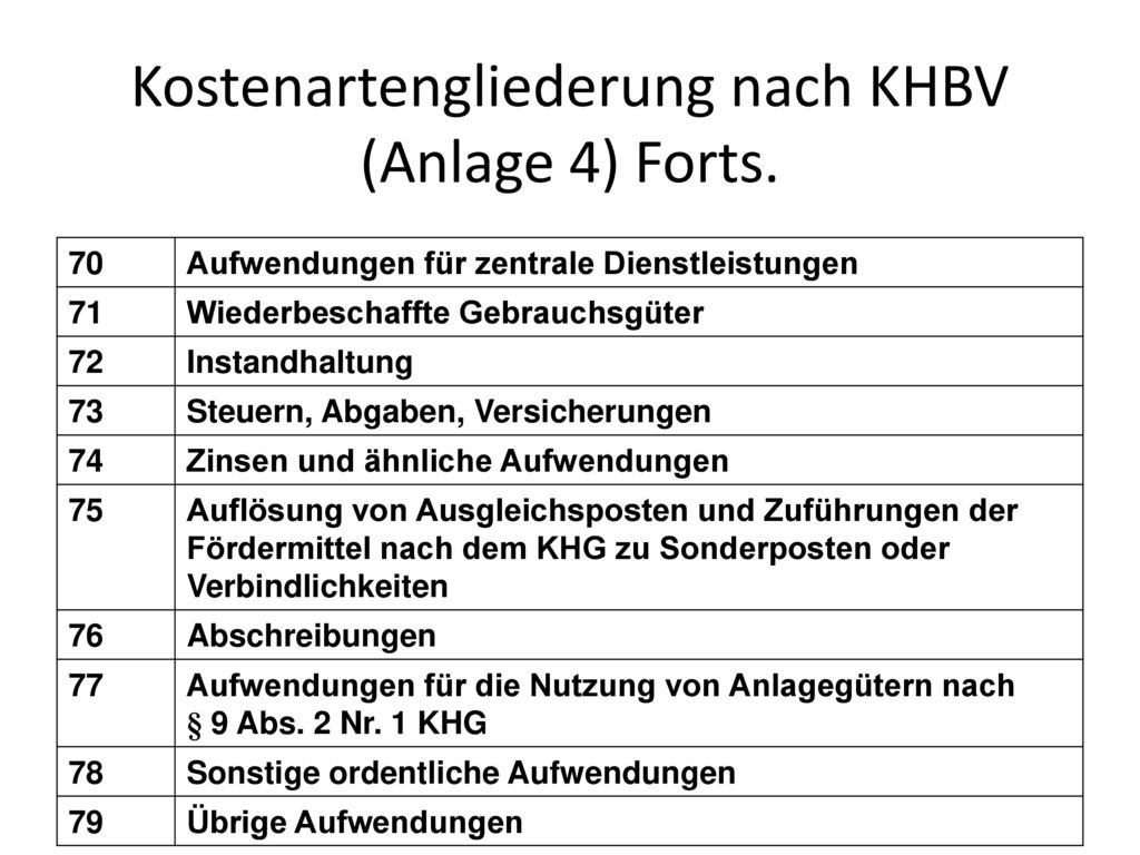 Kostenartengliederung nach KHBV (Anlage 4) Forts.