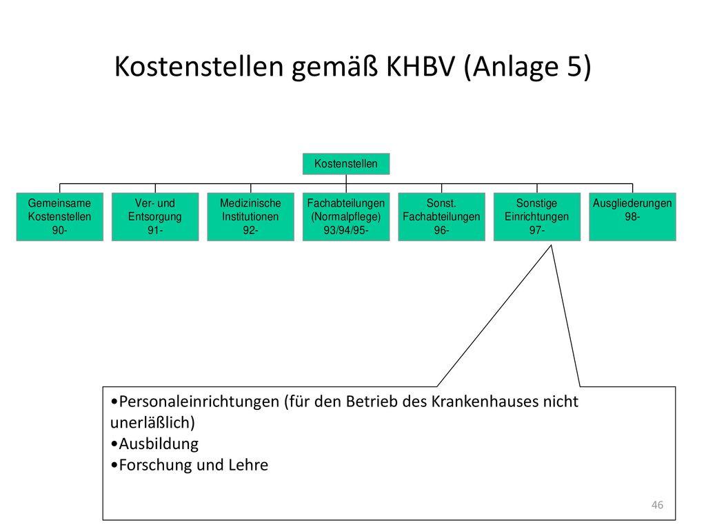 Kostenstellen gemäß KHBV (Anlage 5)