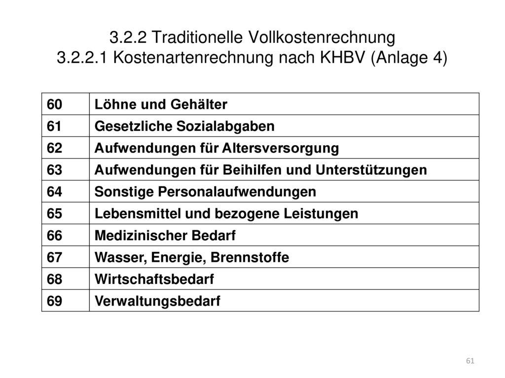 3. 2. 2 Traditionelle Vollkostenrechnung 3. 2. 2