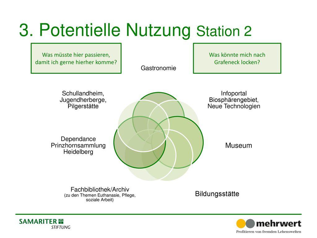 3. Potentielle Nutzung Station 2