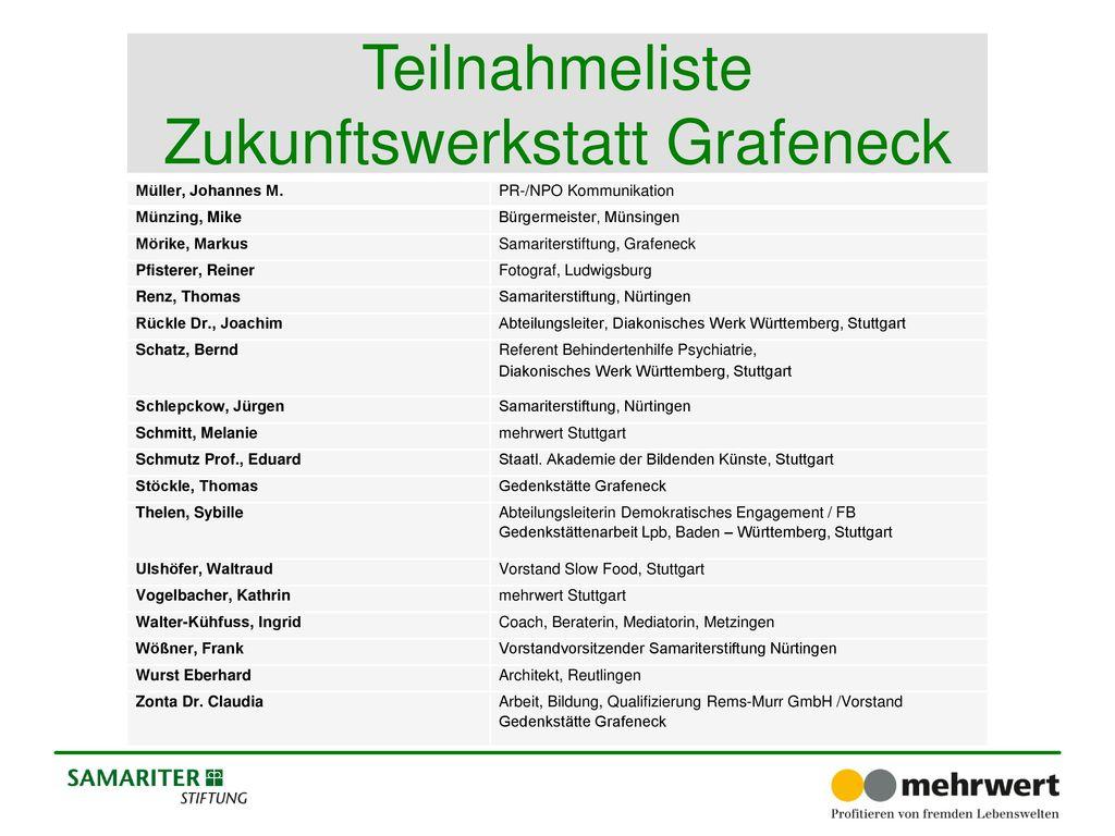 Teilnahmeliste Zukunftswerkstatt Grafeneck
