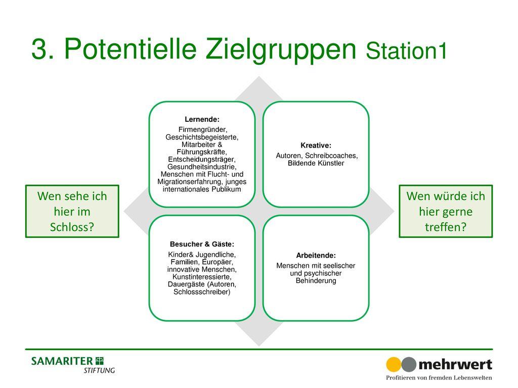 3. Potentielle Zielgruppen Station1