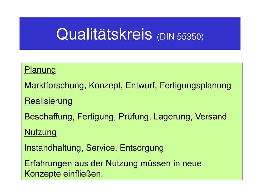 Qualitätskreis (DIN 55350) Planung