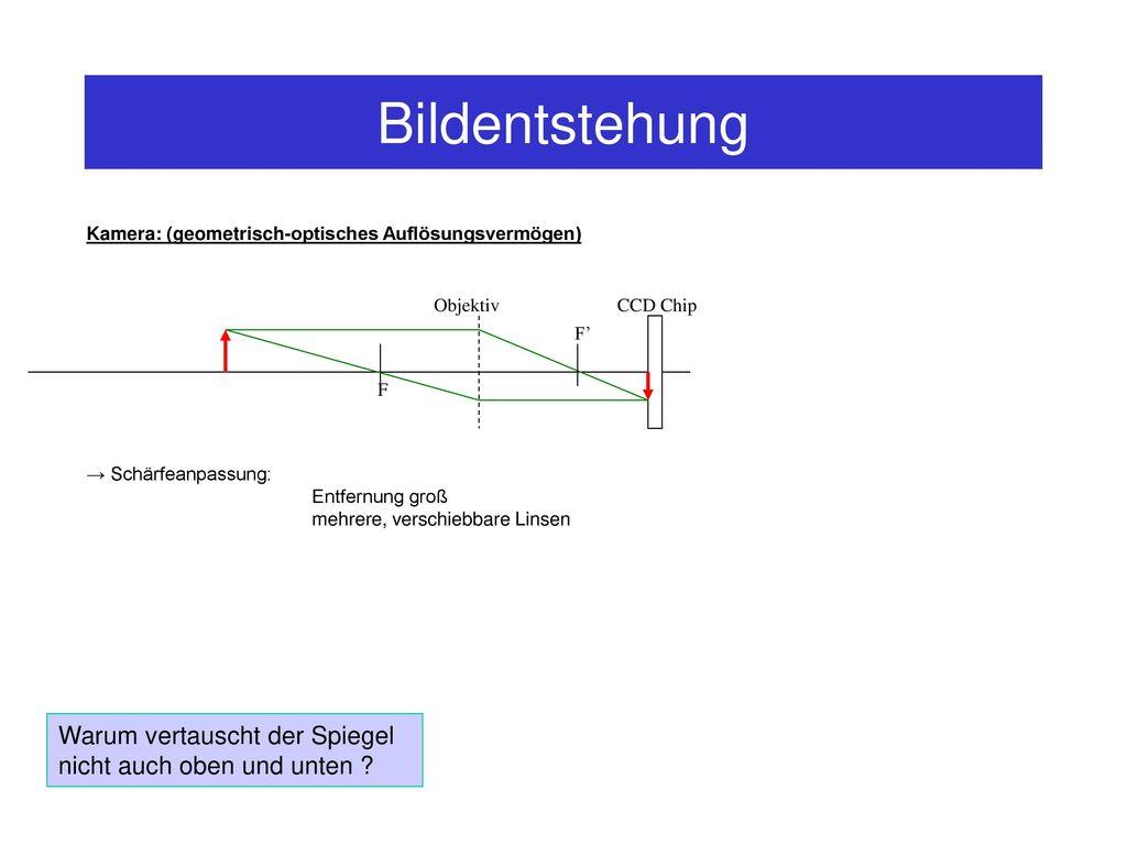 Bildentstehung Kamera: (geometrisch-optisches Auflösungsvermögen) → Schärfeanpassung: Entfernung groß.
