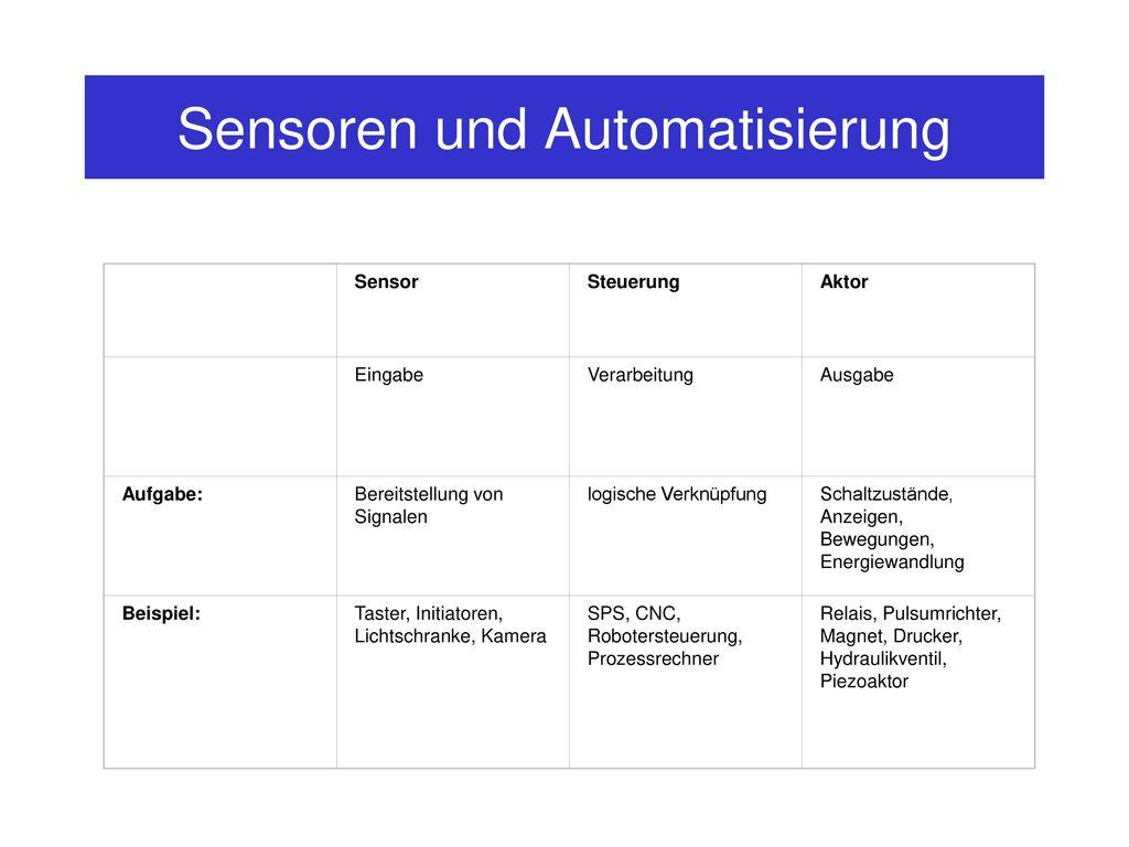 Sensoren und Automatisierung