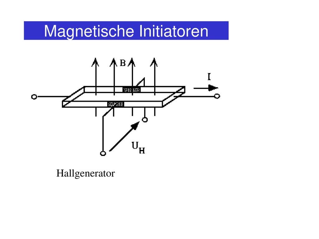 Magnetische Initiatoren