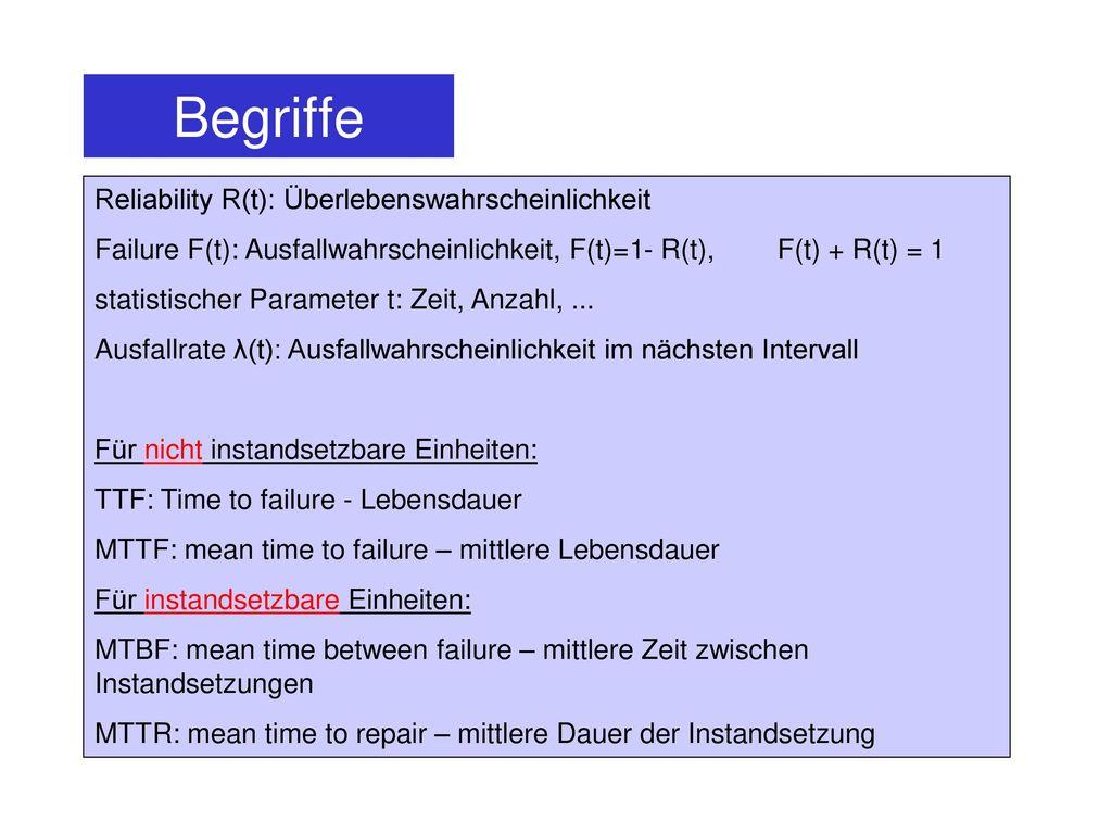 Begriffe Reliability R(t): Überlebenswahrscheinlichkeit