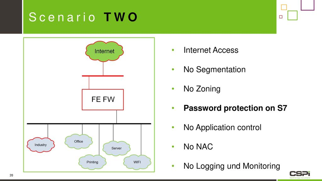 Scenario TWO Internet Access No Segmentation No Zoning