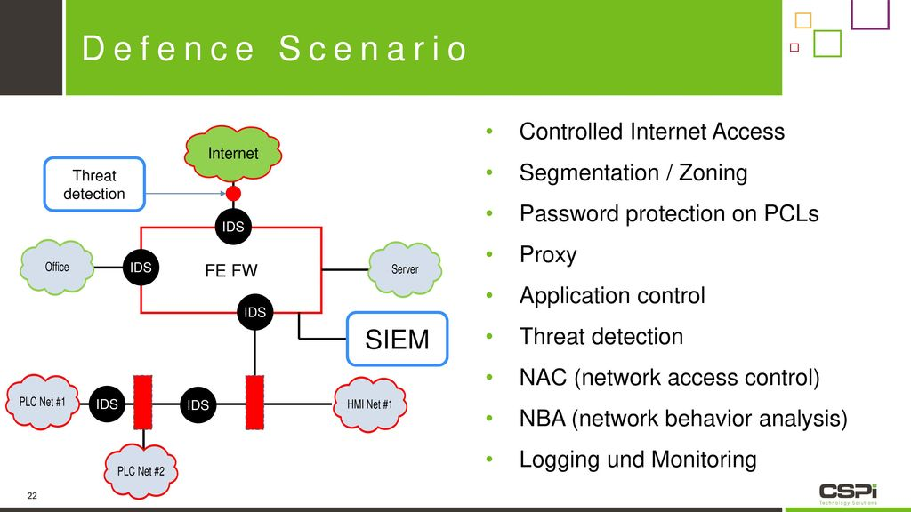 Defence Scenario SIEM Controlled Internet Access Segmentation / Zoning