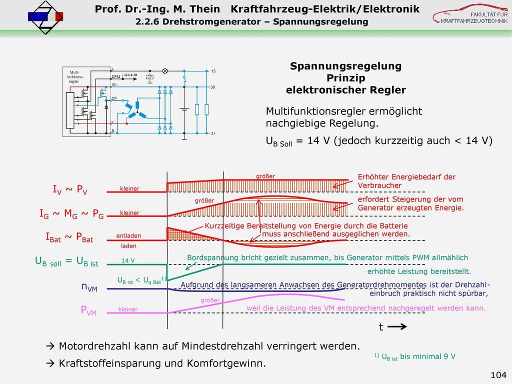 2.2.6 Drehstromgenerator – Spannungsregelung elektronischer Regler