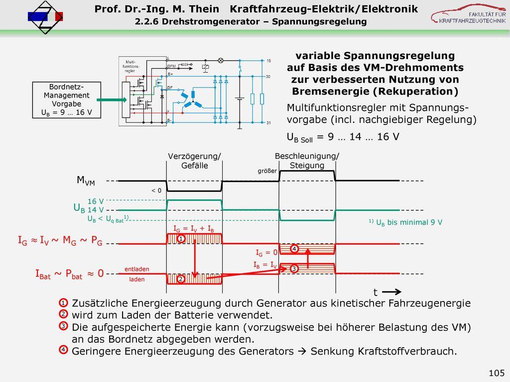 variable Spannungsregelung auf Basis des VM-Drehmoments