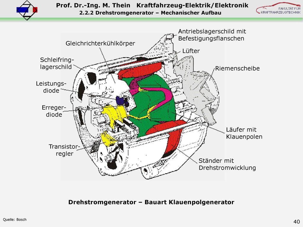 2.2.2 Drehstromgenerator – Mechanischer Aufbau