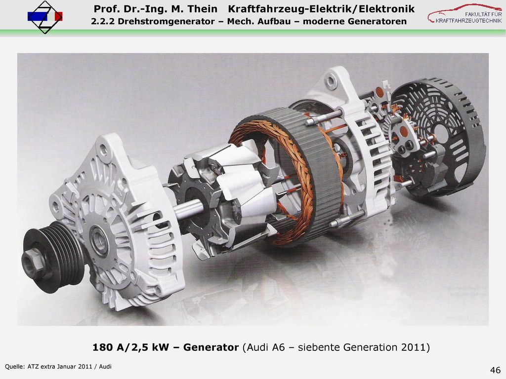 2.2.2 Drehstromgenerator – Mech. Aufbau – moderne Generatoren