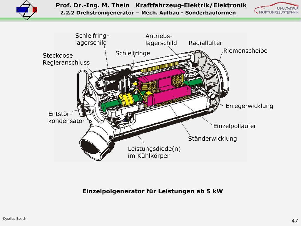 grundsätzlicher aufbau eines kraftfahrzeuges