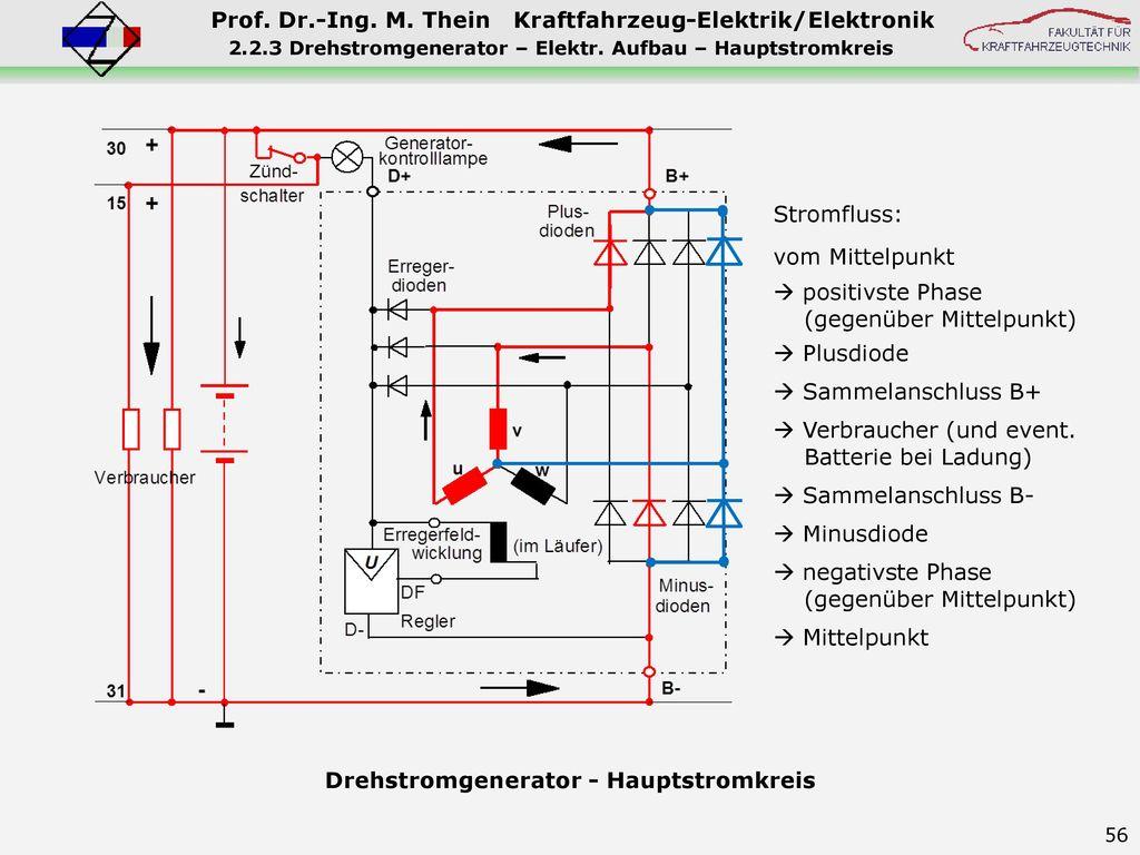 2.2.3 Drehstromgenerator – Elektr. Aufbau – Hauptstromkreis