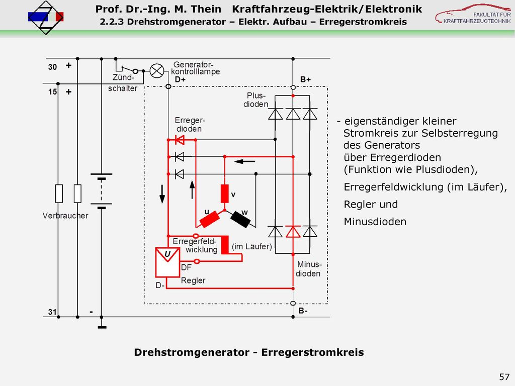 2.2.3 Drehstromgenerator – Elektr. Aufbau – Erregerstromkreis