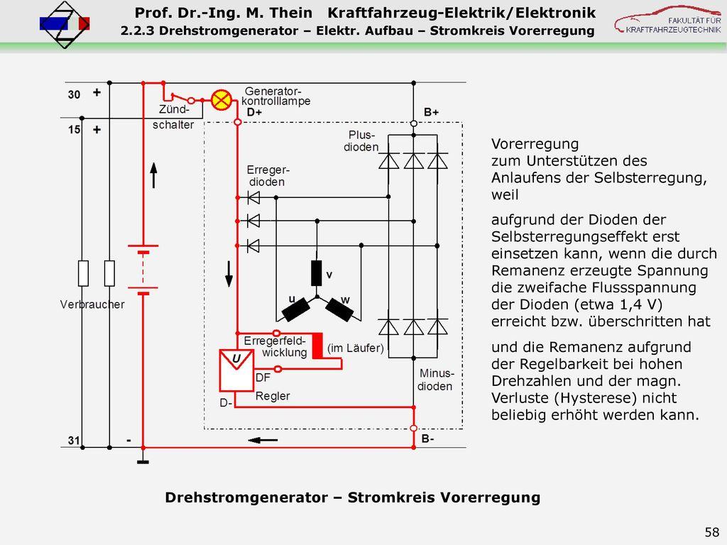 2.2.3 Drehstromgenerator – Elektr. Aufbau – Stromkreis Vorerregung