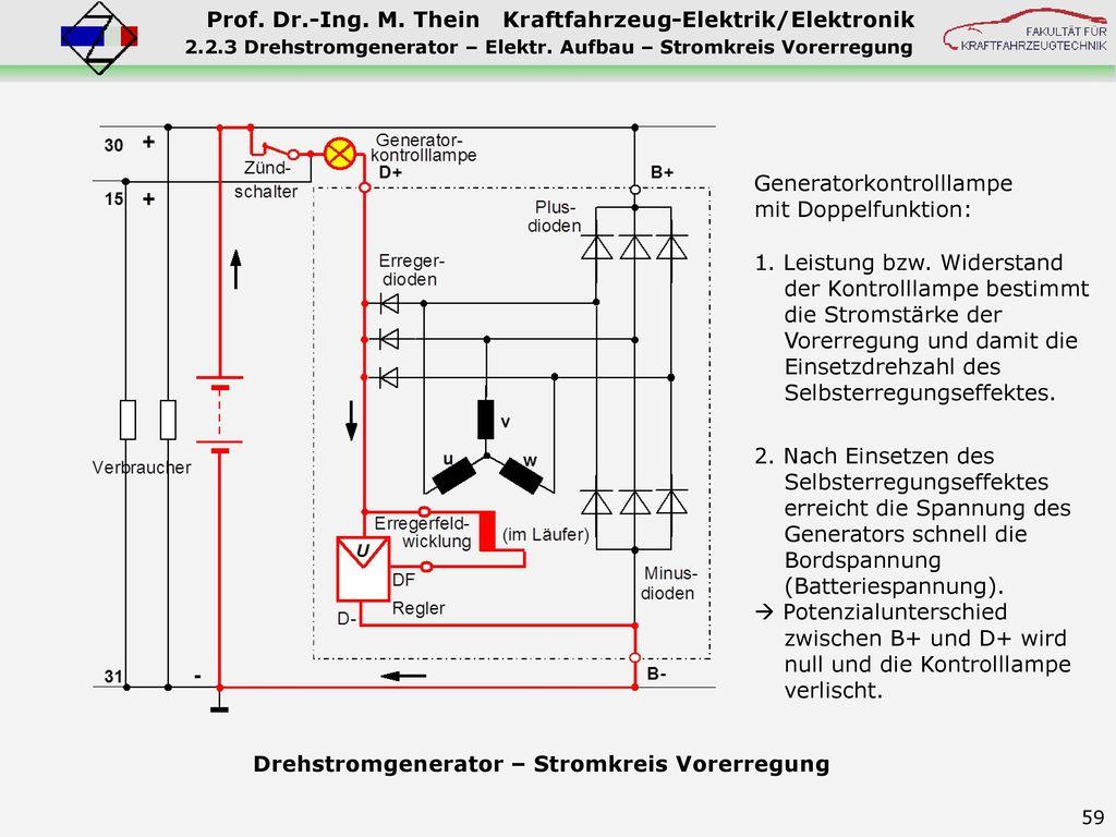 2 elektrische maschinen in kraftfahrzeugen ppt herunterladen. Black Bedroom Furniture Sets. Home Design Ideas