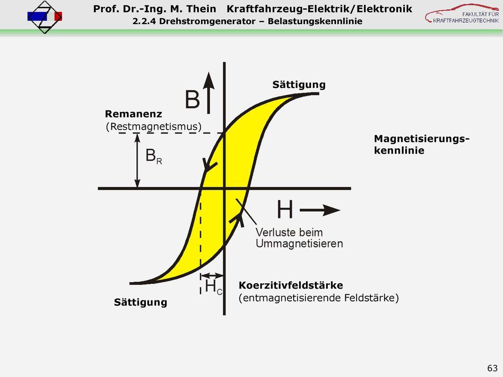 2.2.4 Drehstromgenerator – Belastungskennlinie