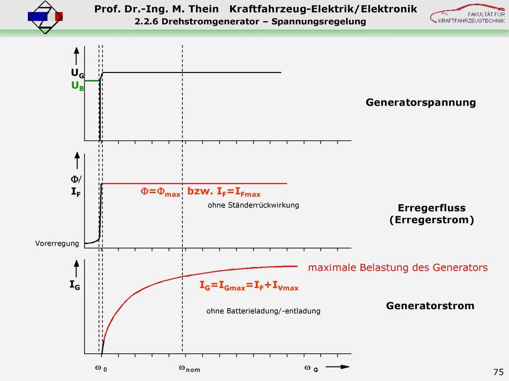 2.2.6 Drehstromgenerator – Spannungsregelung