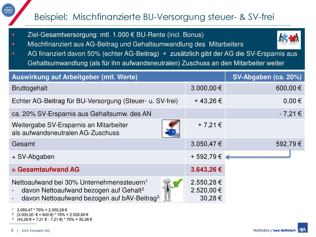 Beispiel: Mischfinanzierte BU-Versorgung steuer- & SV-frei