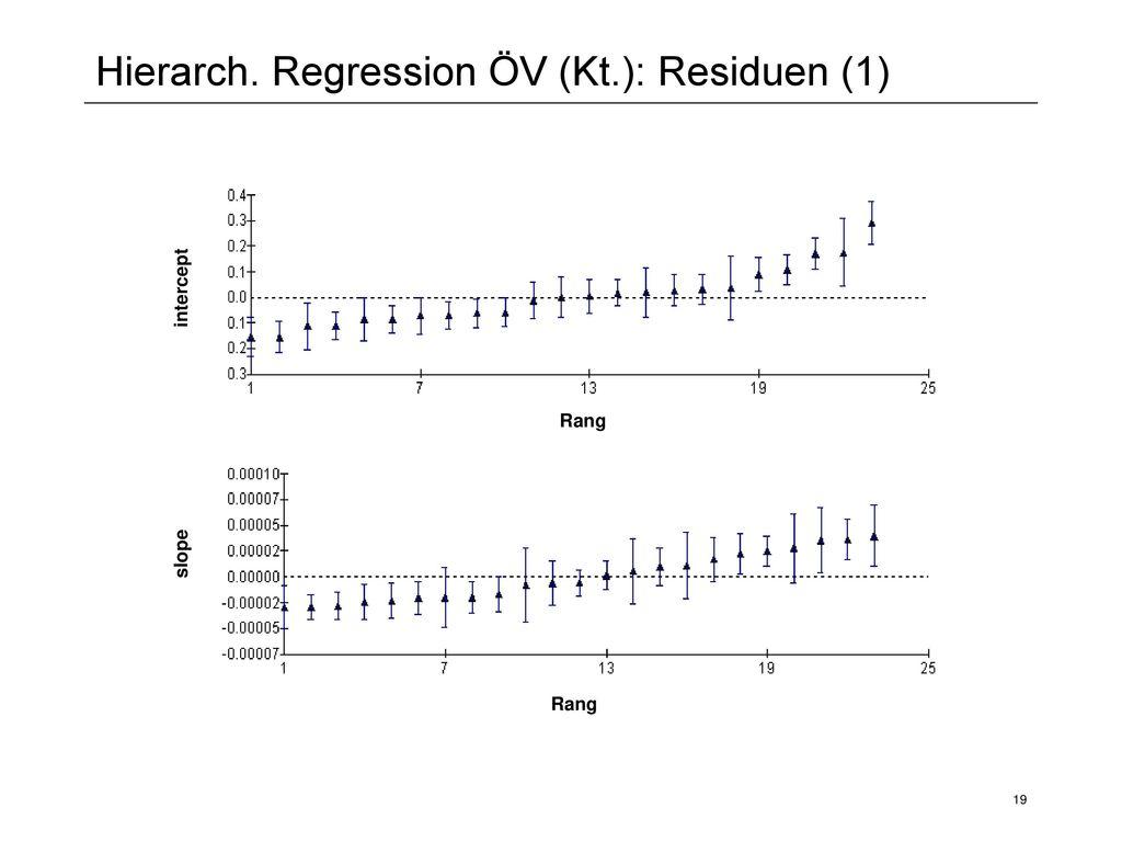 Hierarch. Regression ÖV (Kt.): Residuen (1)