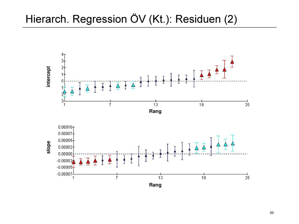 Hierarch. Regression ÖV (Kt.): Residuen (2)