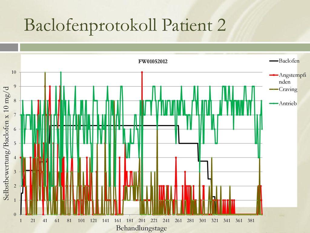 Baclofenprotokoll Patient 2