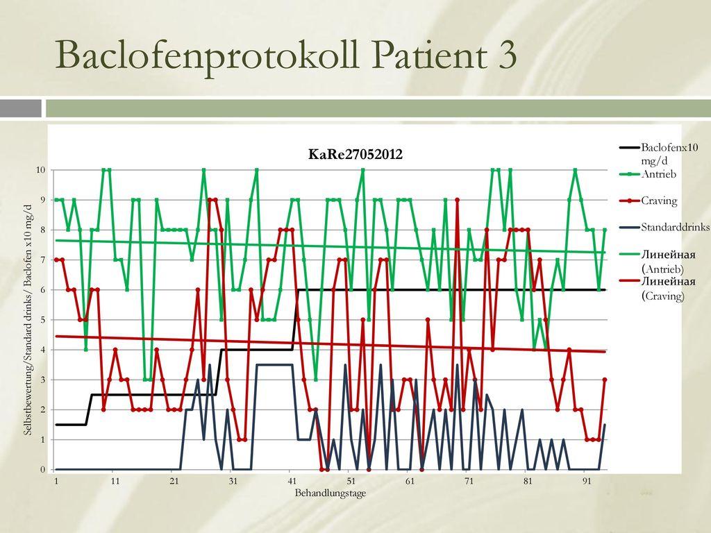 Baclofenprotokoll Patient 3