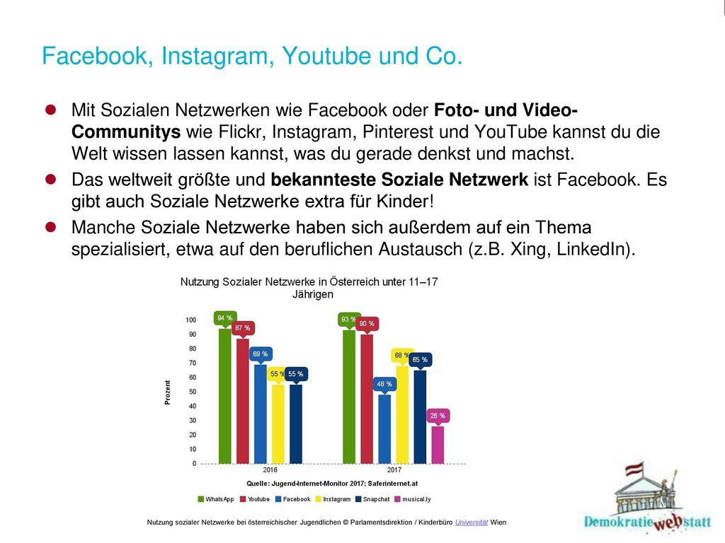 Facebook, Instagram, Youtube und Co.
