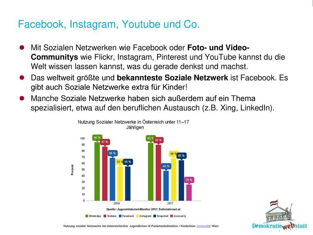 Facebook, Instagram, Youtube und Co.