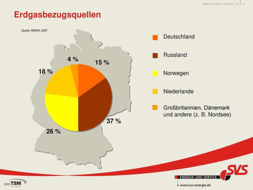 Erdgasbezugsquellen 4 % 15 % 18 % 37 % 26 % Deutschland Russland