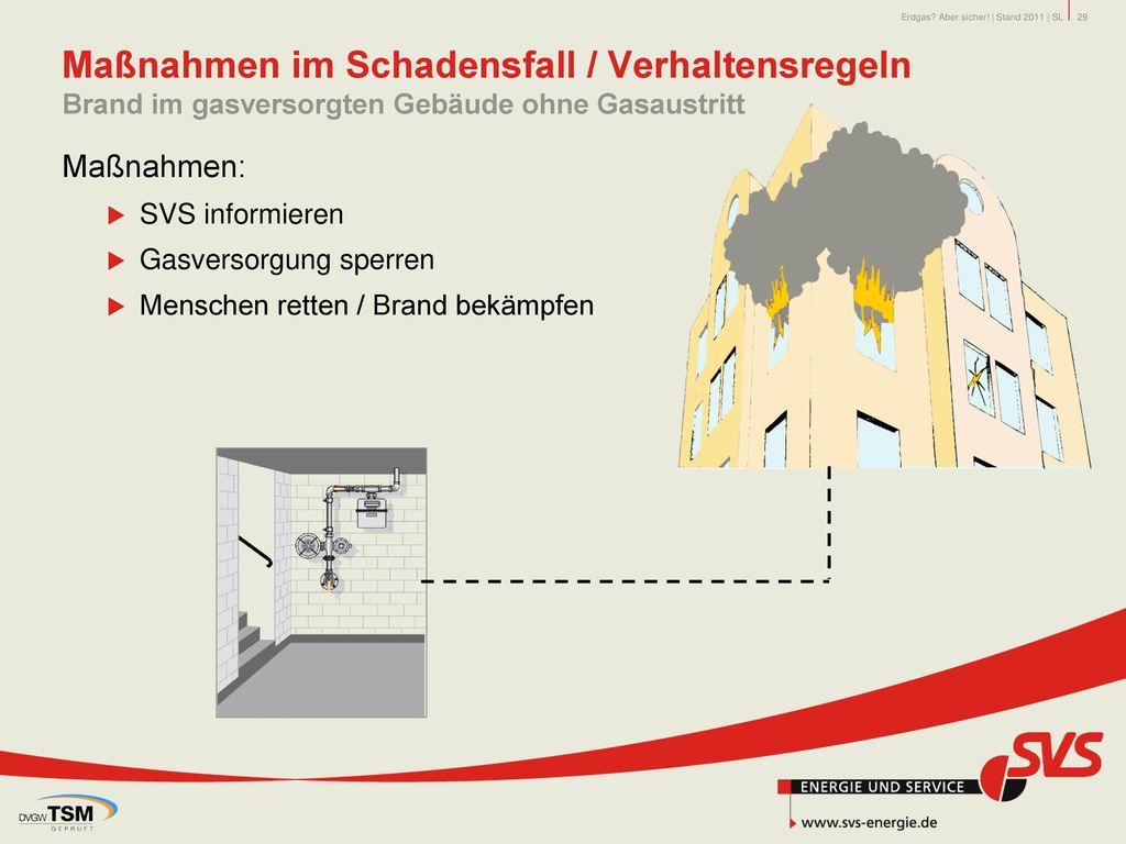 Maßnahmen im Schadensfall / Verhaltensregeln Brand im gasversorgten Gebäude ohne Gasaustritt