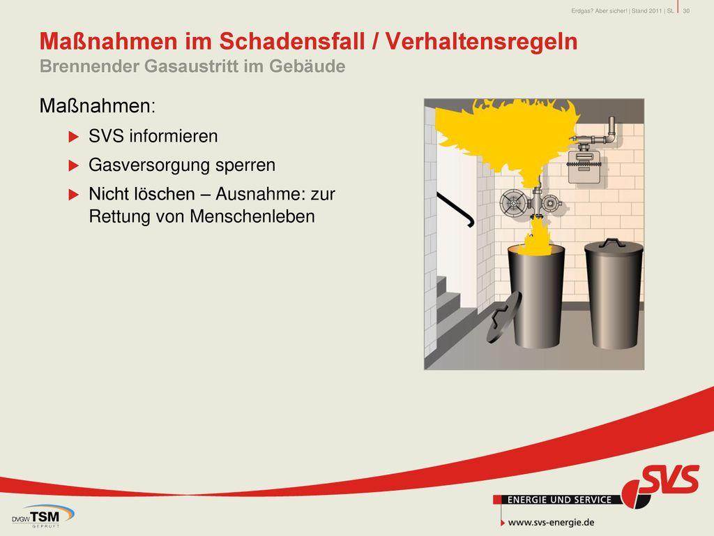 Maßnahmen im Schadensfall / Verhaltensregeln Brennender Gasaustritt im Gebäude