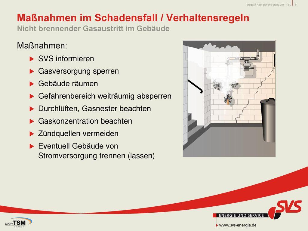 Maßnahmen im Schadensfall / Verhaltensregeln Nicht brennender Gasaustritt im Gebäude