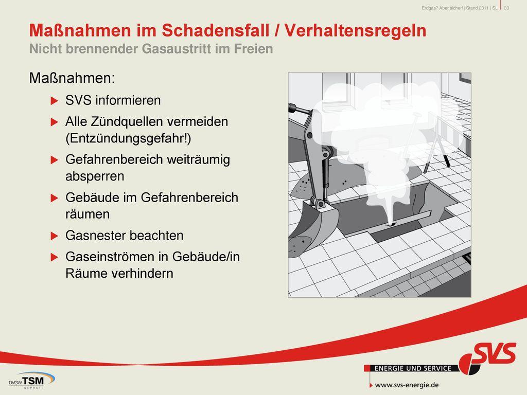 Maßnahmen im Schadensfall / Verhaltensregeln Nicht brennender Gasaustritt im Freien