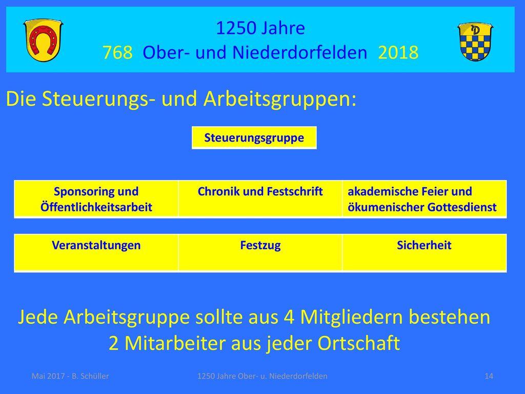 Sponsoring und Öffentlichkeitsarbeit Chronik und Festschrift