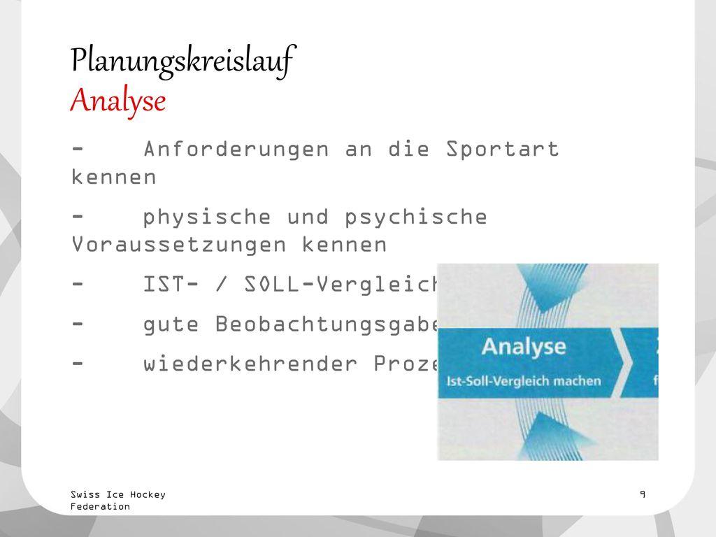 Planungskreislauf Analyse - Anforderungen an die Sportart kennen