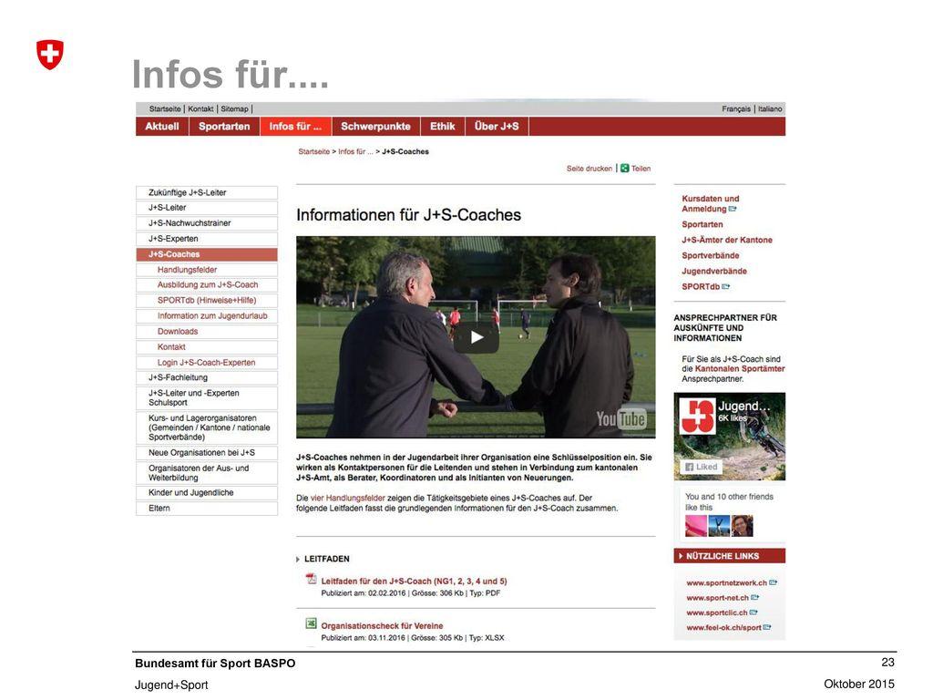 J+S-Coach «Die Zukunft sichern» Inhalte Organisationscheck
