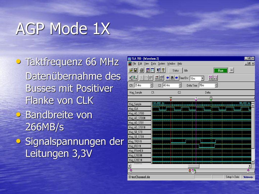 AGP Mode 1X Taktfrequenz 66 MHz